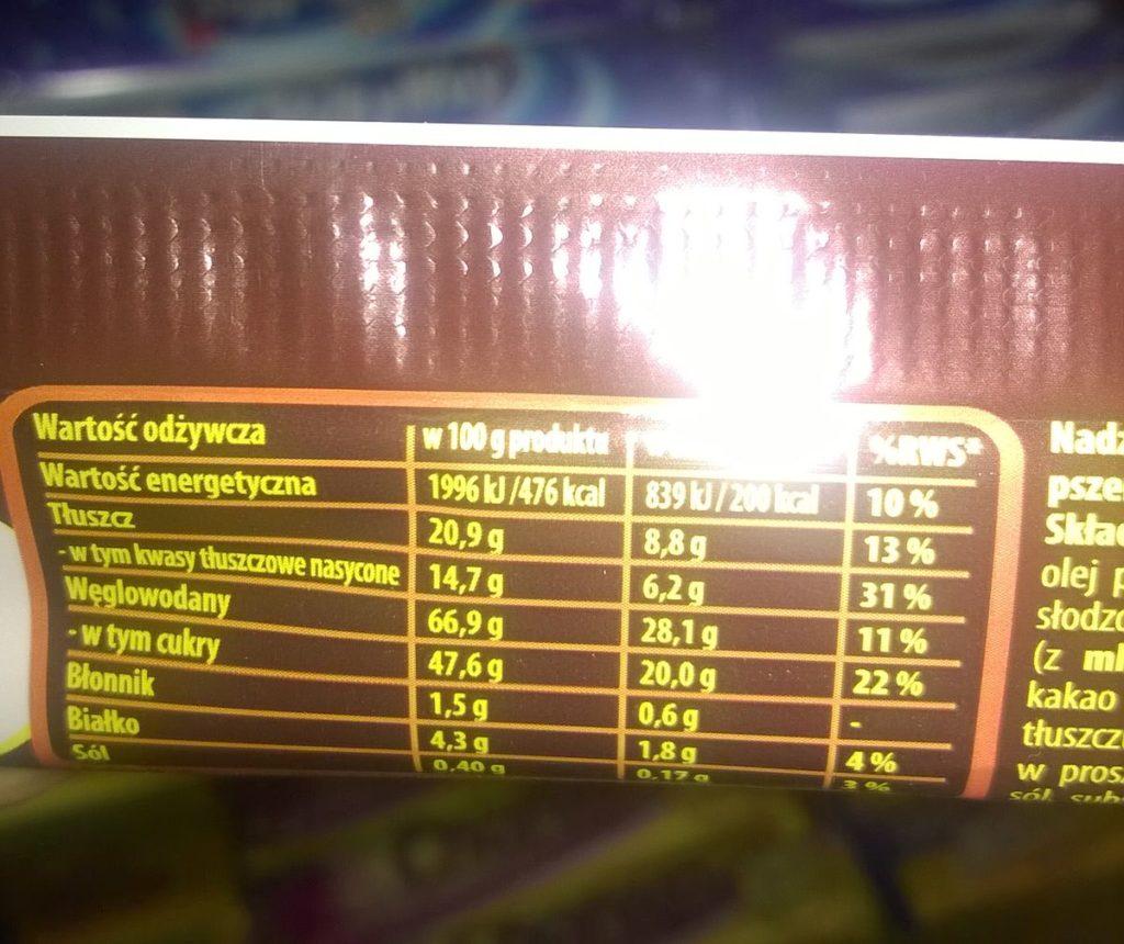 Baton dostarcza 28,1 g węglowodanów